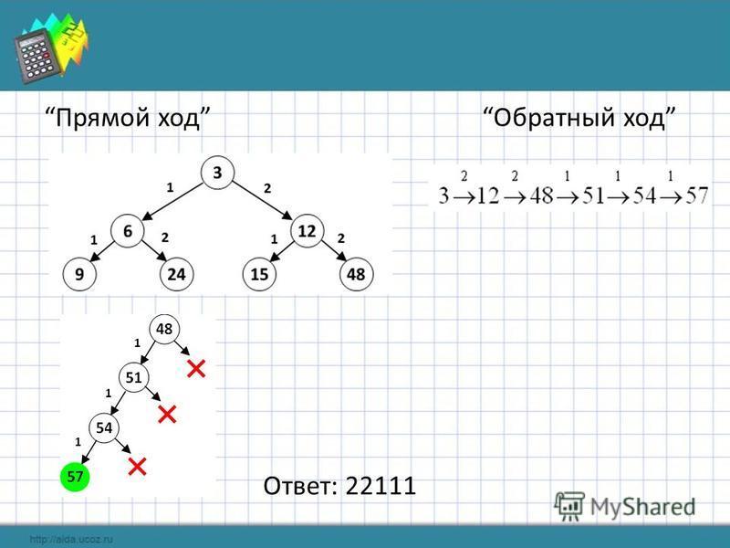 Прямой ход Обратный ход Ответ: 22111