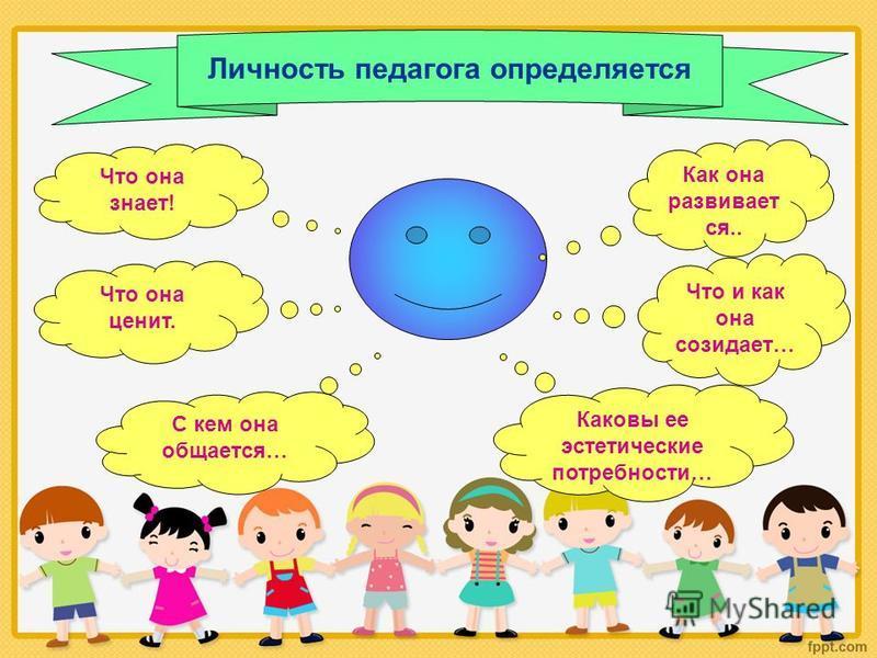 Личность педагога определяется Как она развивает ся.. Что и как она созидает… Каковы ее эстетические потребности… С кем она общается… Что она ценит. Что она знает!