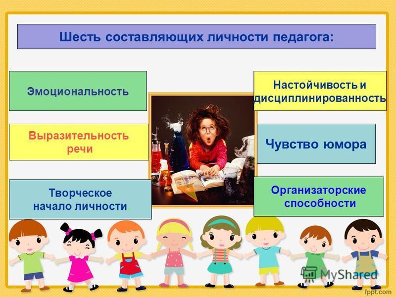 Шесть составляющих личности педагога: Настойчивость и дисциплинированность Чувство юмора Организаторские способности Творческое начало личности. Выразительность речи Эмоциональность