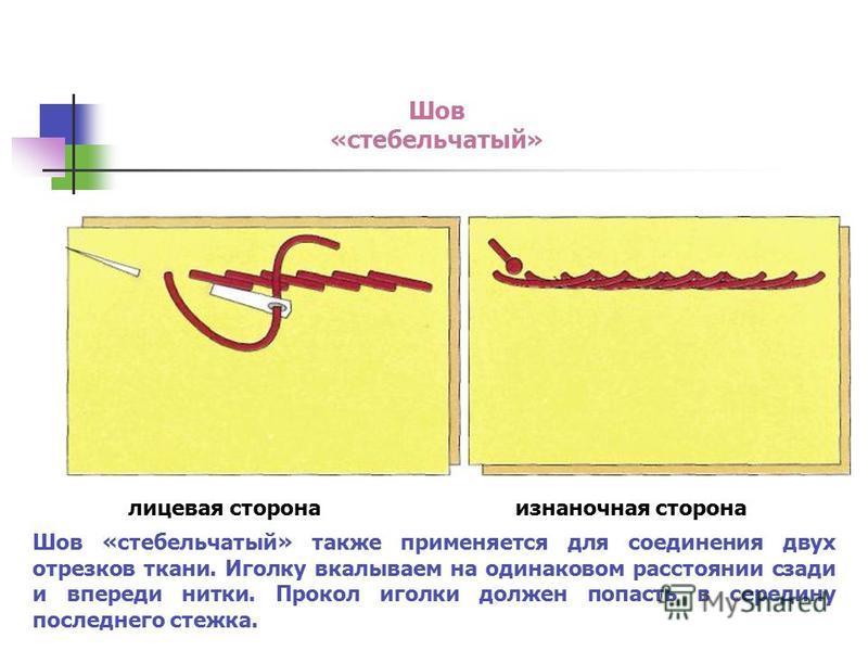 Шов «стебельчатый» лицевая сторона изнаночная сторона Шов «стебельчатый» также применяется для соединения двух отрезков ткани. Иголку вкалываем на одинаковом расстоянии сзади и впереди нитки. Прокол иголки должен попасть в середину последнего стежка.