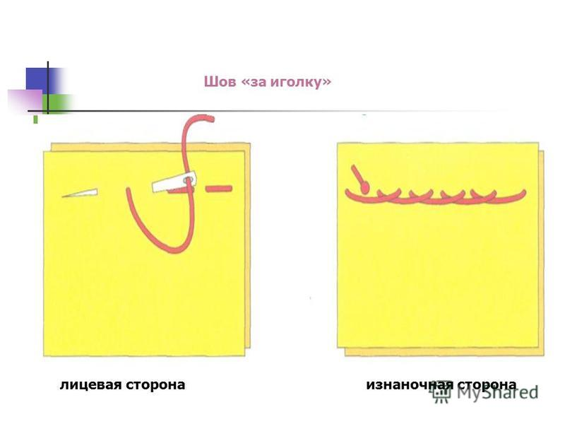 Шов «за иголку» лицевая сторона изнаночная сторона