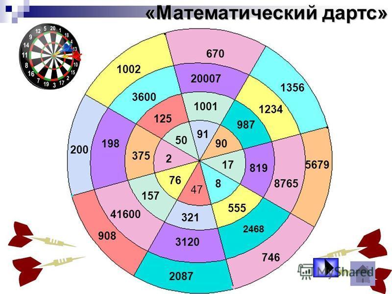 Комбинаторные задачи с квадратами В каждой из 9 клеток квадрата поставить одно из чисел 1, 2, 3 так, чтобы сумма чисел, стоящих в каждом вертикальном ряду, в каждом горизонтальном ряду и в каждой диагонали равнялась 6. Найти все расстановки. 2 1 3 32