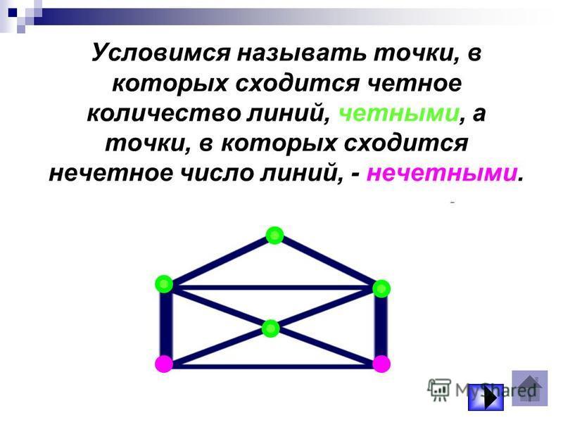 С точки зрения топологии, кружка и бублик (полноторий) неотличимы. А круг, эллипс, квадрат и треугольник обладают одинаковыми свойствами и являются по сути одной и той же фигурой.