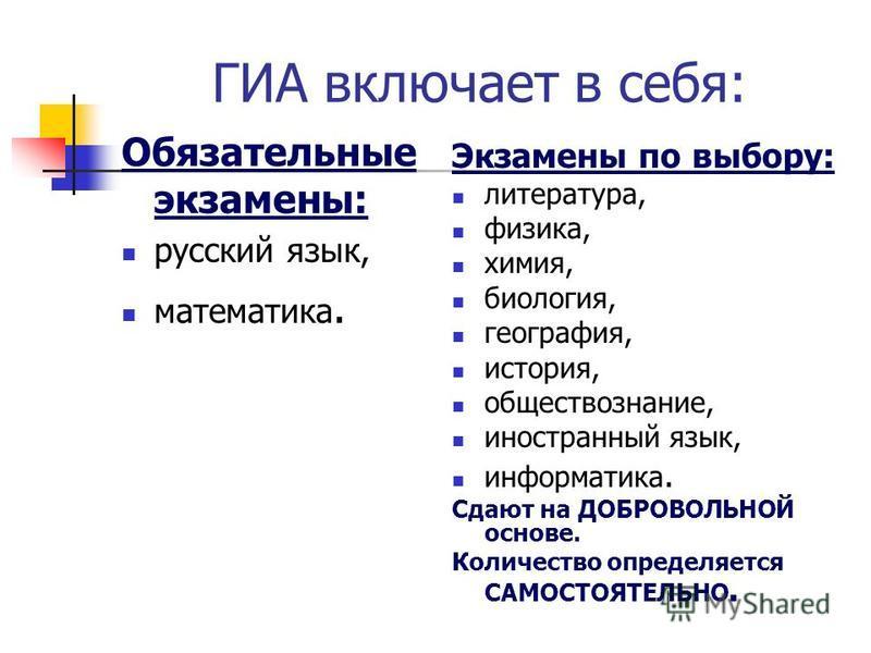 ГИА включает в себя: Обязательные экзамены: русский язык, математика. Экзамены по выбору: литература, физика, химия, биология, география, история, обществознание, иностранный язык, информатика. Сдают на ДОБРОВОЛЬНОЙ основе. Количество определяется СА