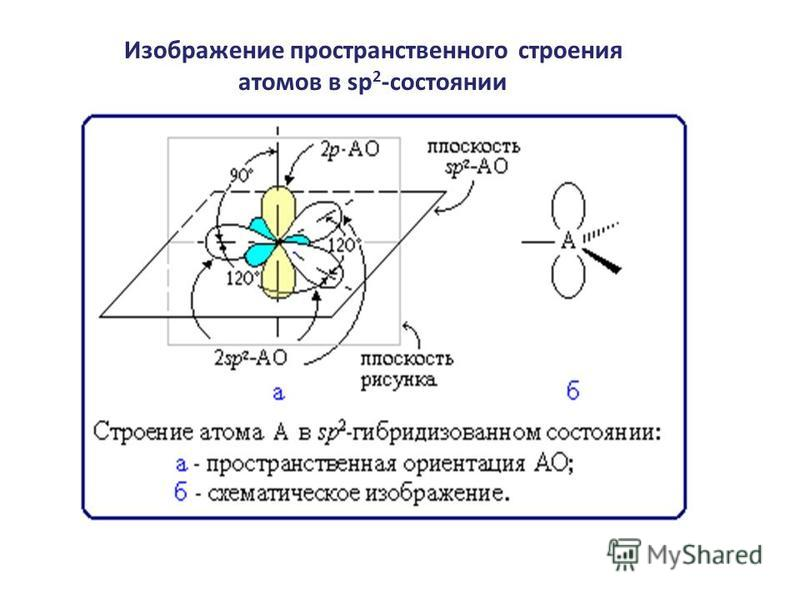 Изображрение пространствренного строрения атомов в sp 2 -состоянии