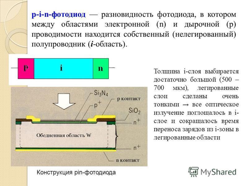 p-i-n-фотодиод разновидность фотодиода, в котором между областями электронной (n) и дырочной (p) проводимости находится собственный (нелегированный) полупроводник (i-область). Толщина i-слоя выбирается достаточно большой (500 – 700 мкм), легированные