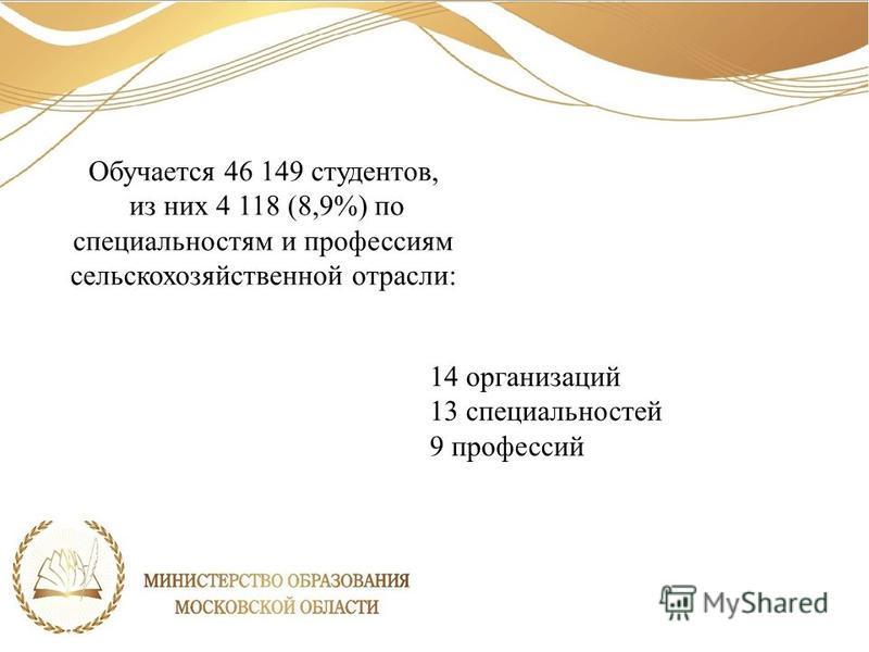 Обучается 46 149 студентов, из них 4 118 (8,9%) по специальностям и профессиям сельскохозяйственной отрасли: 14 организаций 13 специальностей 9 профессий