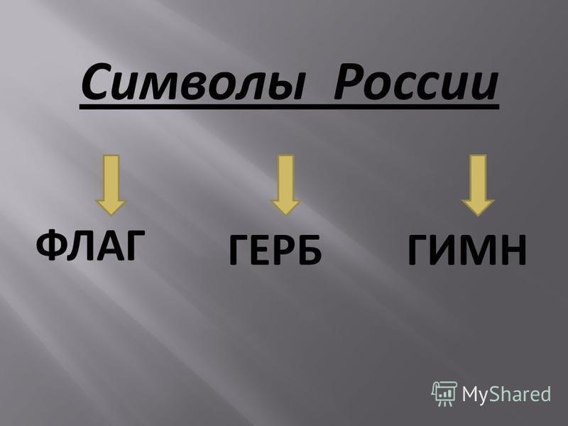 Символы России ФЛАГ ГЕРБГИМН
