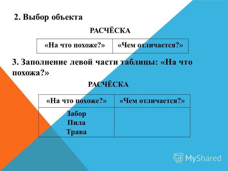 2. Выбор объекта РАСЧЁСКА «На что похоже?»«Чем отличается?» 3. Заполнение левой части таблицы: «На что похожа?» РАСЧЁСКА «На что похоже?»«Чем отличается?» Забор Пила Трава