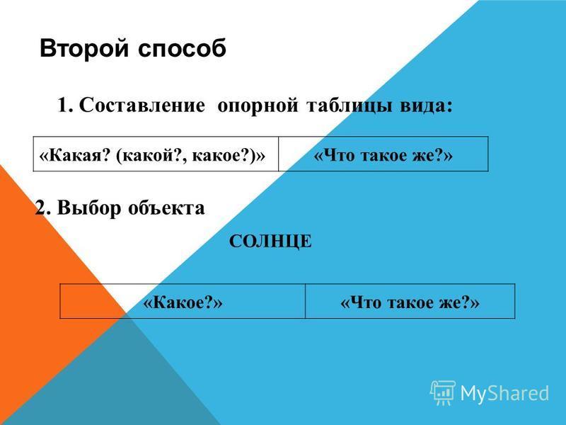 1. Составление опорной таблицы вида: Второй способ «Какая? (какой?, какое?)»«Что такое же?» 2. Выбор объекта СОЛНЦЕ «Какое?»«Что такое же?»