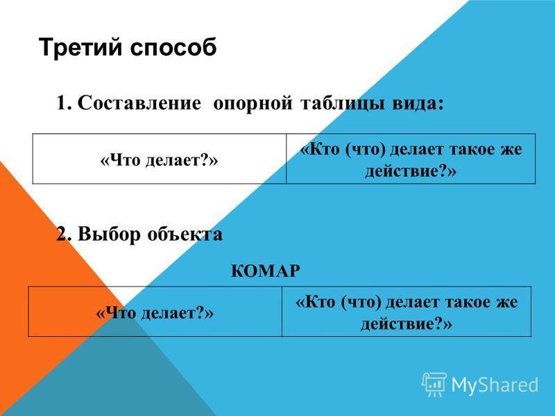 Третий способ 1. Составление опорной таблицы вида: «Что делает?» «Кто (что) делает такое же действие?» 2. Выбор объекта КОМАР «Что делает?» «Кто (что) делает такое же действие?»
