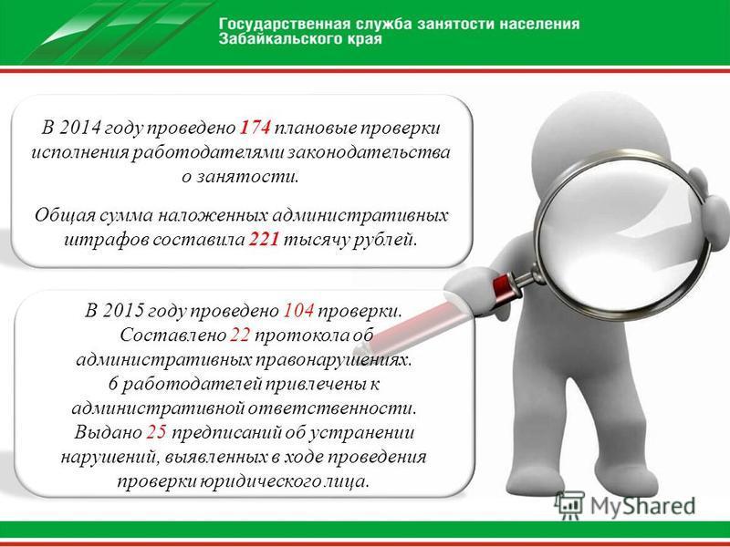 В 2014 году проведено 174 плановые проверки исполнения работодателями законодательства о занятости. Общая сумма наложенных административных штрафов составила 221 тысячу рублей. В 2015 году проведено 104 проверки. Составлено 22 протокола об администра