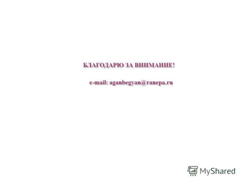 БЛАГОДАРЮ ЗА ВНИМАНИЕ! e-mail: aganbegyan@ranepa.ru БЛАГОДАРЮ ЗА ВНИМАНИЕ! e-mail: aganbegyan@ranepa.ru