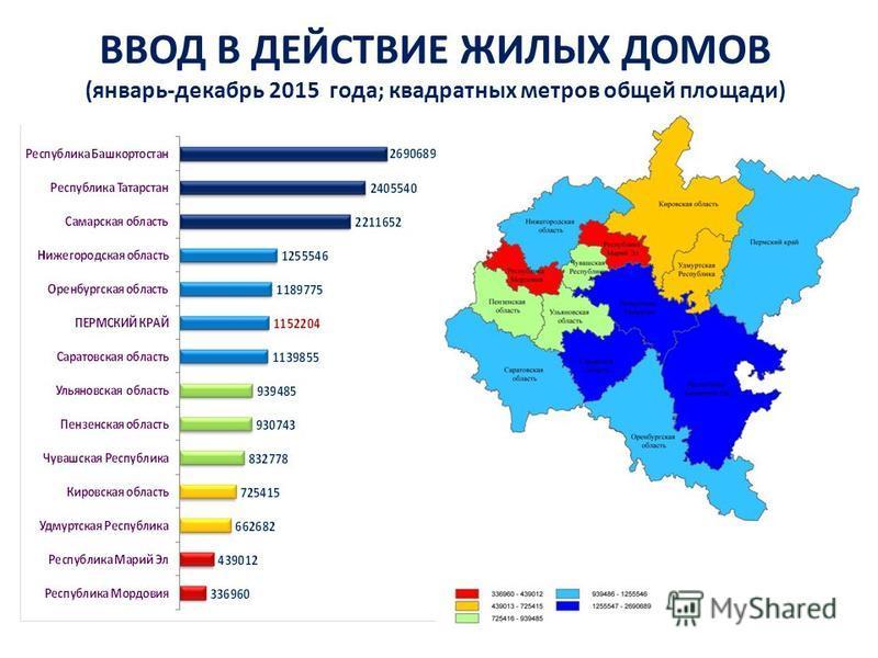ВВОД В ДЕЙСТВИЕ ЖИЛЫХ ДОМОВ (январь-декабрь 2015 года; квадратных метров общей площади)