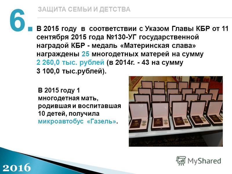 В 2015 году в соответствии с Указом Главы КБР от 11 сентября 2015 года 130-УГ государственной наградой КБР - медаль «Материнская слава» награждены 25 многодетных матерей на сумму 2 260,0 тыс. рублей (в 2014 г. - 43 на сумму 3 100,0 тыс.рублей). 6. ЗА