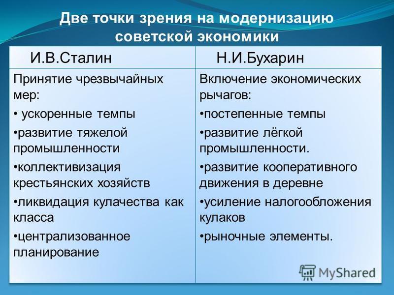 Две точки зрения на модернизацию советской экономики