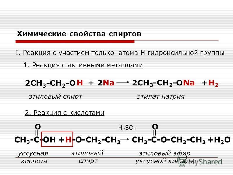 Химические свойства спиртов 1. Реакция с активными металлами I. Реакция с участием только атома Н гидроксильной группы 2CH 3 -CH 2 -O H+ 2Na2CH 3 -CH 2 -ONa+H2+H2 этиловый спирт этилат натрия 2. Реакция с кислотами СН 3 -С-ОН+Н-О-СН 2 -СН 3 СН 3 -С-О