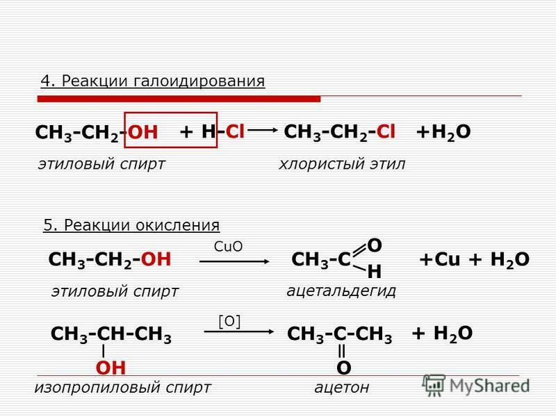 4. Реакции галоидирования CH 3 -CH 2 -OH + H-ClCH 3 -CH 2 -Cl+H 2 O этиловый спирт хлористый этил 5. Реакции окисления CH 3 -CH 2 -OH этиловый спирт СuO CH 3 -C O H +Cu + H 2 O ацетальдегид СН 3 -СН-СН 3 ОН СН 3 -С-СН 3 О + Н 2 О [O] изопропиловый сп