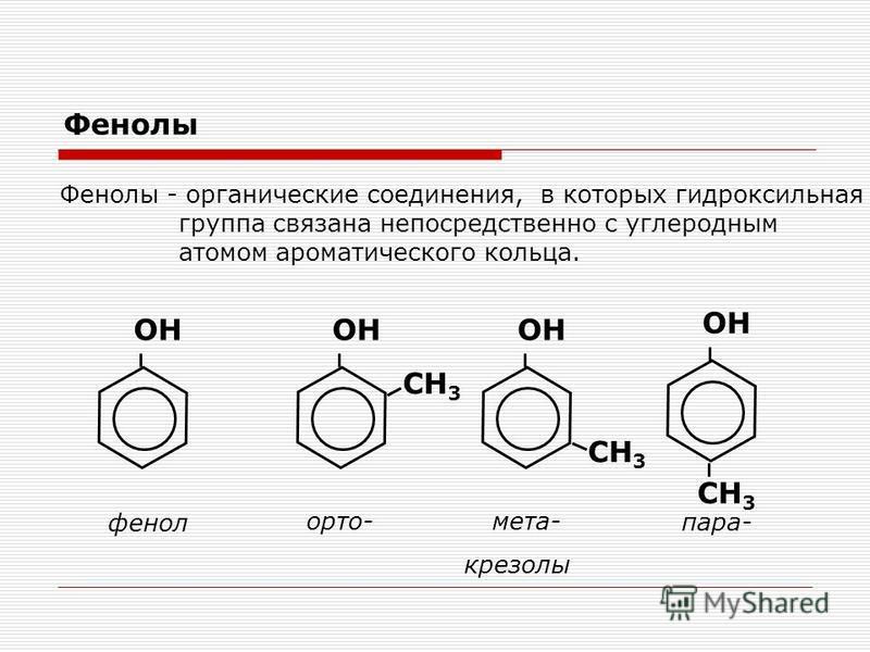 Фенолы Фенолы - органические соединения, в которых гидроксильная группа связана непосредственно с углеродным атомом ароматического кольца. ОН СН 3 фенол орто-мета- пара- крезолы