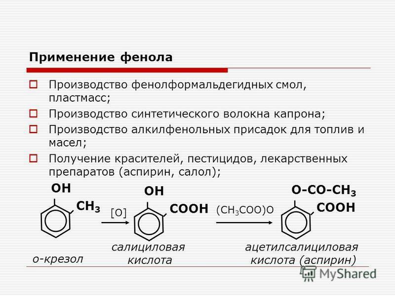 Применение фенола Производство фенолформальдегидных смол, пластмасс; Производство синтетического волокна капрона; Производство алкилфенольных присадок для топлив и масел; Получение красителей, пестицидов, лекарственных препаратов (аспирин, салол); ОН