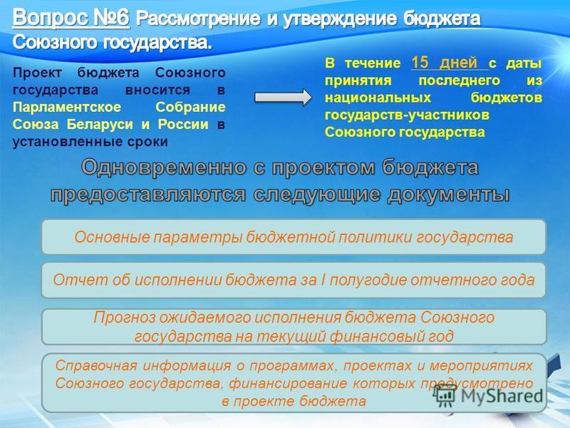 Проект бюджета Союзного государства вносится в Парламентское Собрание Союза Беларуси и России в установленные сроки В течение 15 дней с даты принятия последнего из национальных бюджетов государств-участников Союзного государства Основные параметры бю