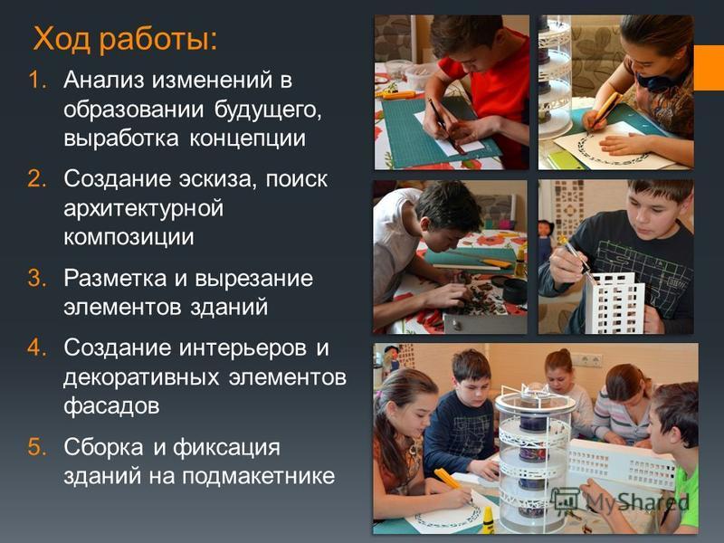 Ход работы: 1. Анализ изменений в образовании будущего, выработка концепции 2. Создание эскиза, поиск архитектурной композиции 3. Разметка и вырезание элементов зданий 4. Создание интерьеров и декоративных элементов фасадов 5. Сборка и фиксация здани