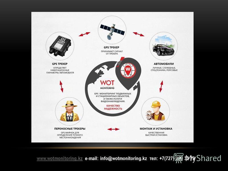 www.wotmonitoring.kzwww.wotmonitoring.kz е-mail: info@wotmonitoring.kz тел: +7(727) 329 32 79