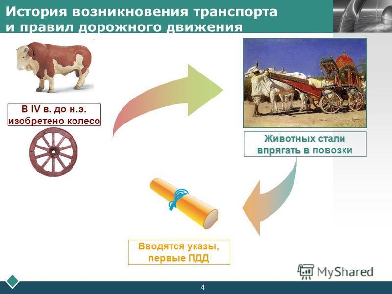 LOGO Company Logo4 История возникновения транспорта и правил дорожного движения В IV в. до н.э. изобретено колесо Животных стали впрягать в впрягать в повозки Вводятся указы, первые ПДД