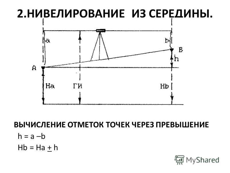 2. НИВЕЛИРОВАНИЕ ИЗ СЕРЕДИНЫ. ВЫЧИСЛЕНИЕ ОТМЕТОК ТОЧЕК ЧЕРЕЗ ПРЕВЫШЕНИЕ h = a –b Hb = Ha + h