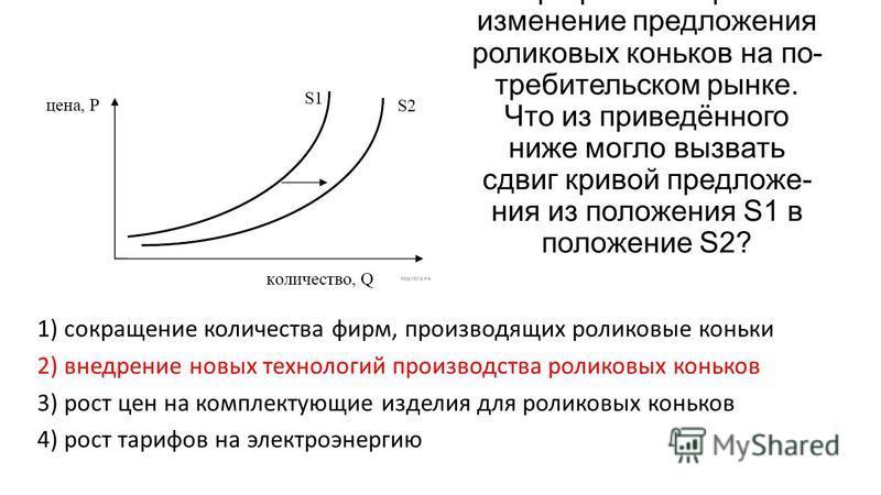 На графике изображено изменение предложения роликовых коньков на по требительском рынке. Что из приведённого ниже могло вызвать сдвиг кривой предложе ния из положения S1 в положение S2? 1) сокращение количества фи