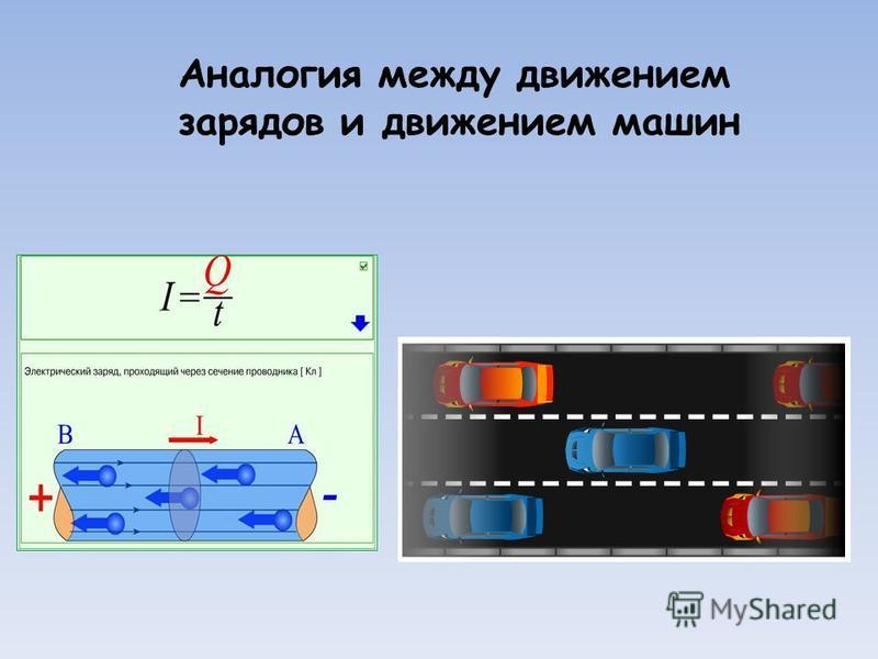 Аналогия между движением зарядов и движением машин