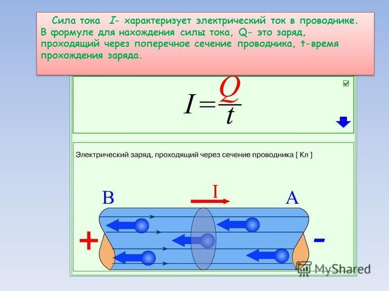 Сила тока I- характеризует электрический ток в проводнике. В формуле для нахождения силы тока, Q- это заряд, проходящий через поперечное сечение проводника, t-время прохождения заряда. Сила тока I- характеризует электрический ток в проводнике. В форм