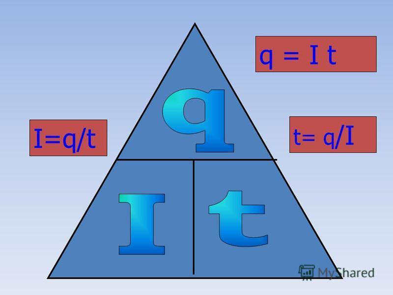 I=q/t q = I t t= q /I