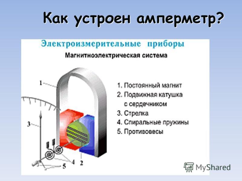 Как устроен амперметр?