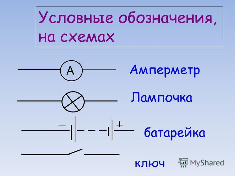 Условное обозначение индикатора на схеме
