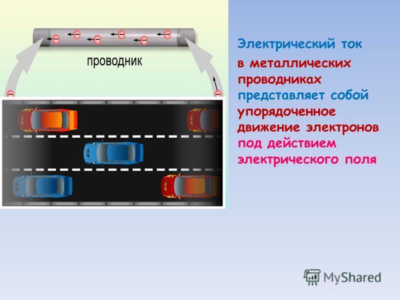Электрический ток в металлических проводниках представляет собой упорядоченное движение электронов под действием электрического поля