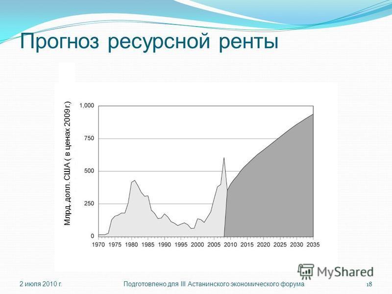 Прогноз ресурсной ренты 2 июля 2010 г.Подготовлено для III Астанинского экономического форума 18 Млрд. долл. США ( в ценах 2009 г.)