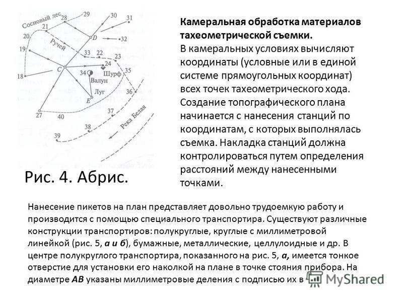 Рис. 4. Абрис. Камеральная обработка материалов тахеометрической съемки. В камеральных условиях вычисляют координаты (условные или в единой системе прямоугольных координат) всех точек тахеометрического хода. Создание топографического плана начинается