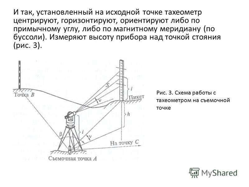 И так, установленный на исходной точке тахеометр центрируют, горизонтируют, ориентируют либо по привычному углу, либо по магнитному меридиану (по буссоли). Измеряют высоту прибора над точкой стояния (рис. 3). Рис. 3. Схема работы с тахеометром на съе