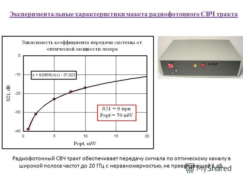 Экспериментальные характеристики макета радио фотонного СВЧ тракта 7 Радиофотонный СВЧ тракт обеспечивает передачу сигнала по оптическому каналу в широкой полосе частот до 20 ГГц с неравномерностью, не превышающей 3 дБ.