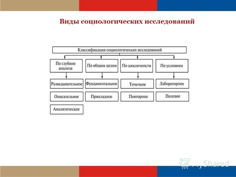 Названы самые популярные у российской молодежи