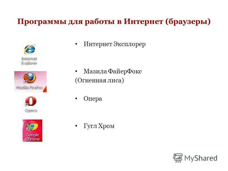Программы для работы в Интернет (браузеры) Интернет Эксплорер Мазила Файер Фокс (Огненная лиса) Опера Гугл Хром