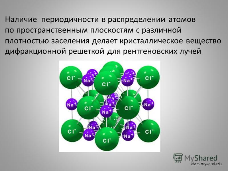 Наличие периодичности в распределении атомов по пространственным плоскостям с различной плотностью заселения делает кристаллическое вещество дифракционной решеткой для рентгеновских лучей chemistry.wustl.edu 7