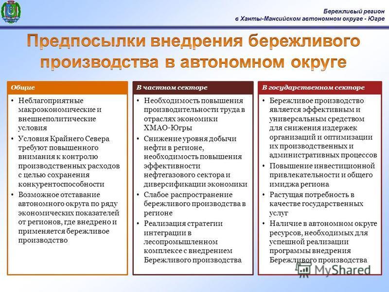 Бережливый регион в Ханты-Мансийском автономном округе - Югре Неблагоприятные макроэкономические и внешнеполитические условия Условия Крайнего Севера требуют повышенного внимания к контролю производственных расходов с целью сохранения конкурентоспосо
