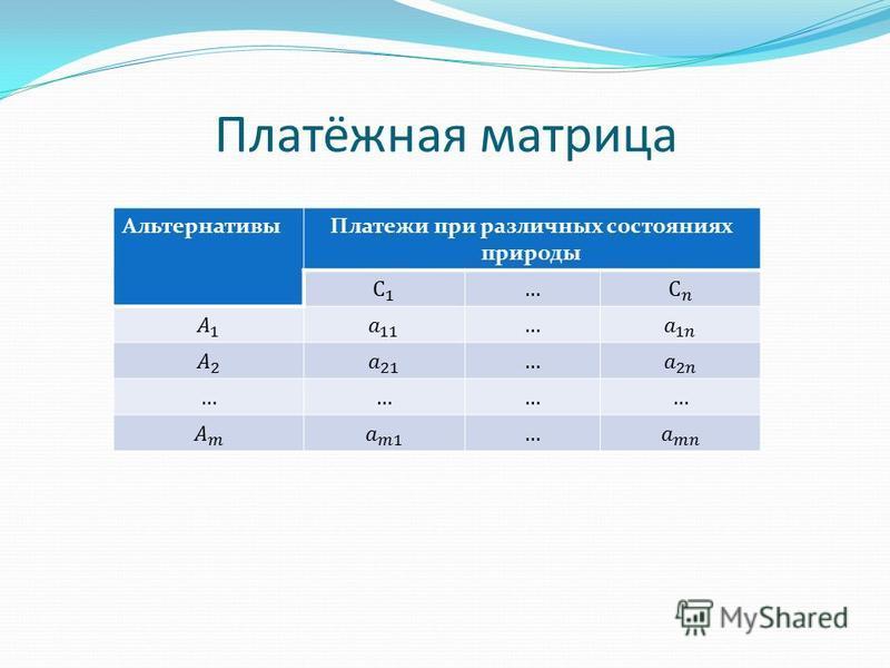 Альтернативы Платежи при различных состояниях природы Платёжная матрица