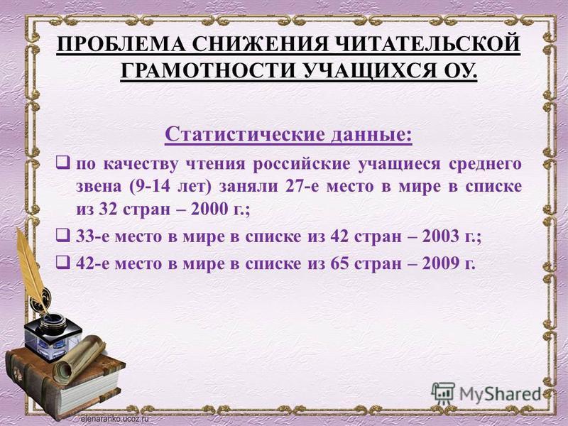 ПРОБЛЕМА СНИЖЕНИЯ ЧИТАТЕЛЬСКОЙ ГРАМОТНОСТИ УЧАЩИХСЯ ОУ. Статистические данные: по качеству чтения российские учащиеся среднего звена (9-14 лет) заняли 27-е место в мире в списке из 32 стран – 2000 г.; 33-е место в мире в списке из 42 стран – 2003 г.;