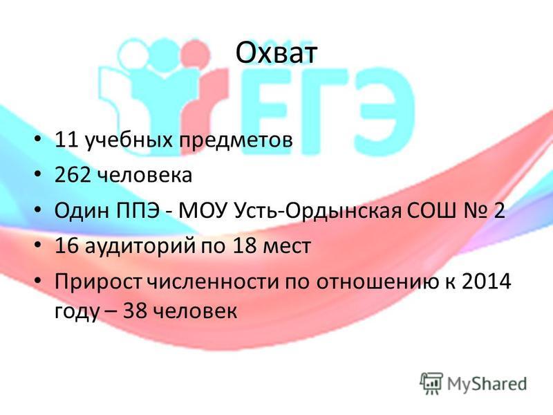 Охват 11 учебных предметов 262 человека Один ППЭ - МОУ Усть-Ордынская СОШ 2 16 аудиторий по 18 мест Прирост численности по отношению к 2014 году – 38 человек