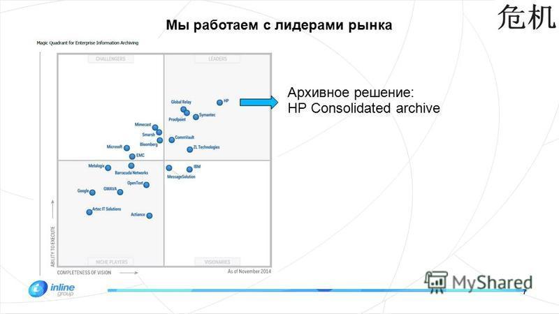 7 Мы работаем с лидерами рынка Архивное решение: HP Consolidated archive