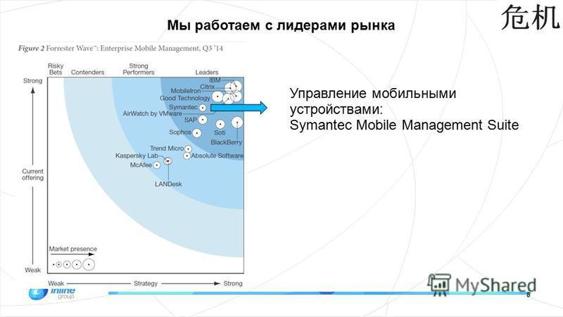 8 Мы работаем с лидерами рынка Управление мобильными устройствами: Symantec Mobile Management Suite