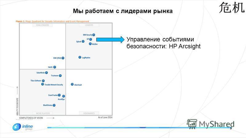 9 Мы работаем с лидерами рынка Управление событиями безопасности: HP Arcsight